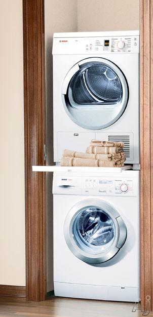 Home Warranty Appliance Coverage