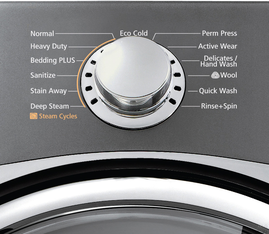 15 Wash Cycles