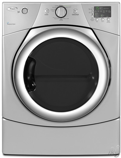 Electric Dryer vs. Gas Dryer: Which is Cheaper? | The Money Pit