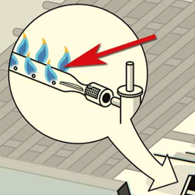 <strong>Flame</strong>Look for dark blue center that transitions to light blue with occasional yellow tip. If pattern is off or flames are all yellow, turn off burners and clean portholes with wire brush. If abnormal color persists, remove tubes and ream out with stiff wire.