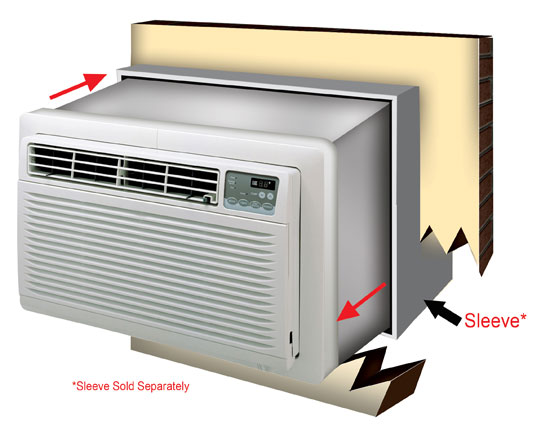 Central Air Conditioner Unit Dimensions
