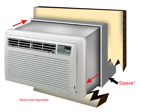 Portable air conditioning units portable air conditioning for 1800 btu window air conditioner