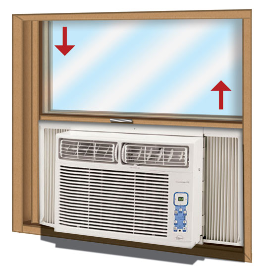 Window air conditioners buying guide for Window unit ac