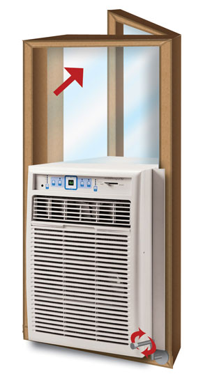 Room Air Conditioner Buying Guide