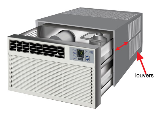 bd1e20b8229 Window 8. Space between the edge of the air conditioner and the louvers  must be more than the thickness of your wall. Most slide-out chassis air ...